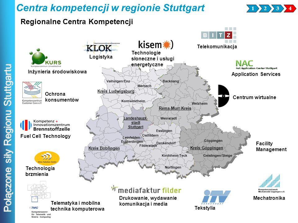 Regionalne Centra Kompetencji