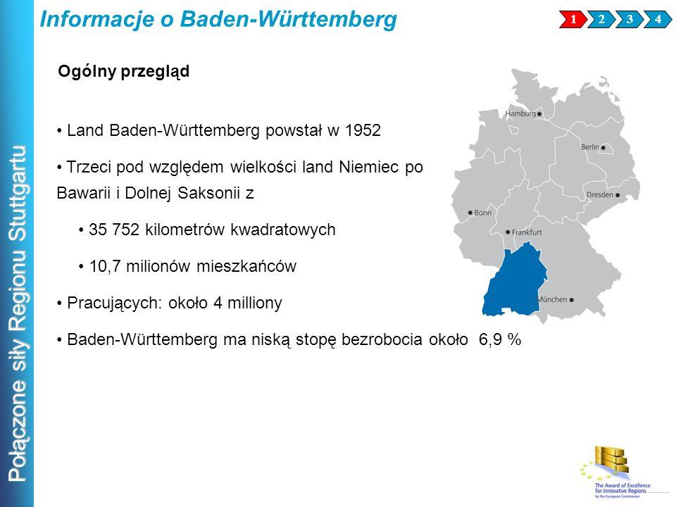 Informacje o Baden-Württemberg