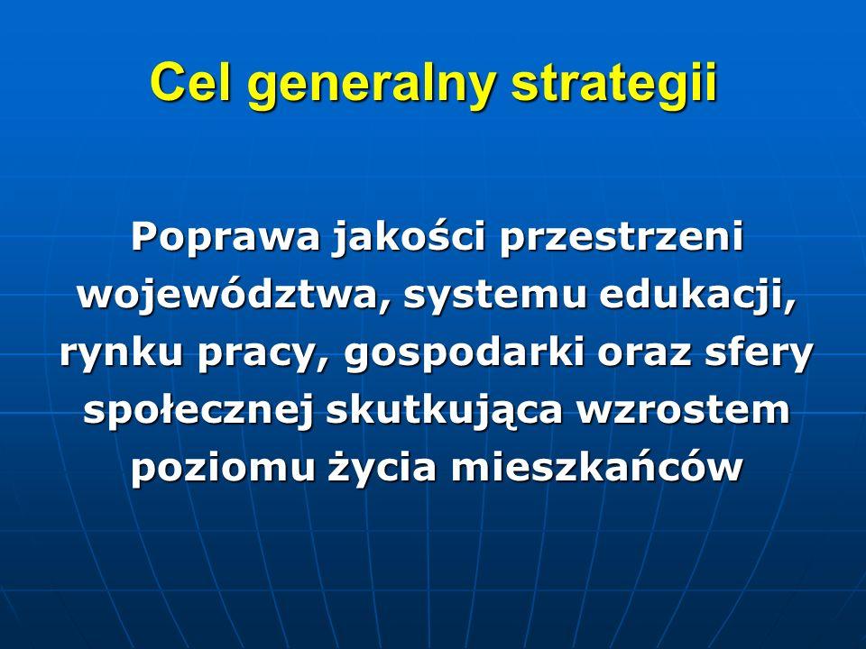 Cel generalny strategii