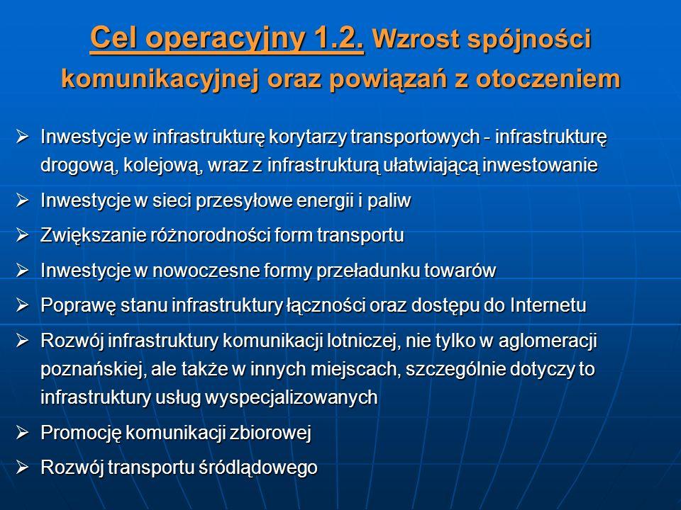 Cel operacyjny 1.2. Wzrost spójności komunikacyjnej oraz powiązań z otoczeniem