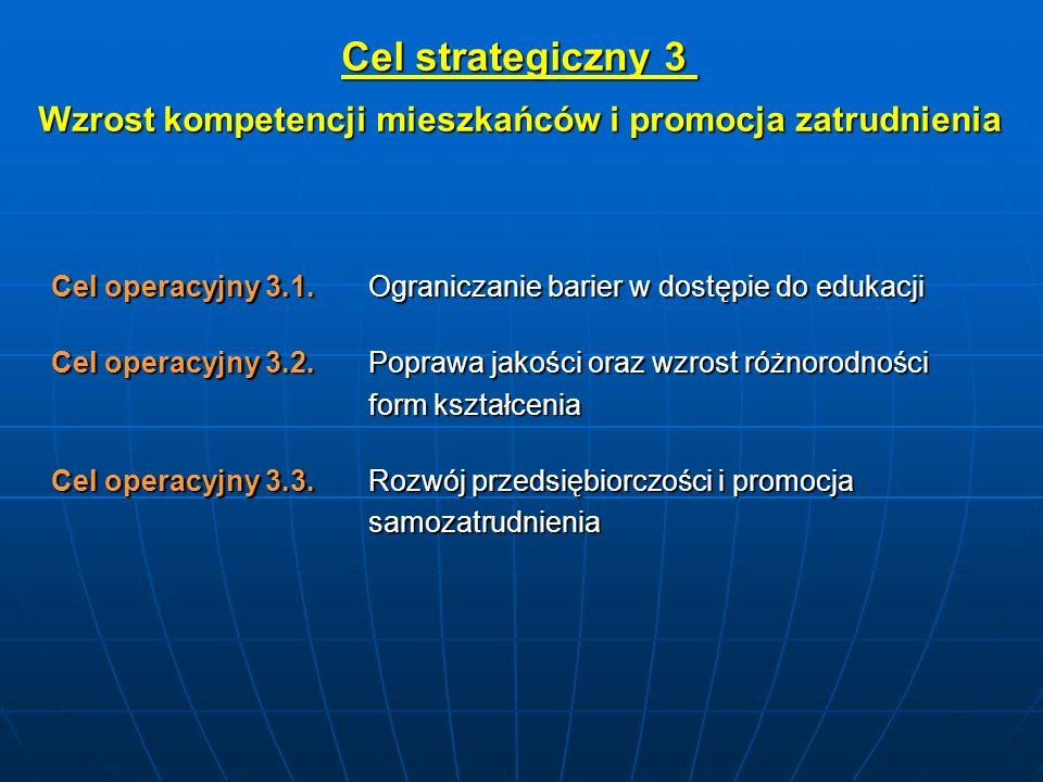 Cel strategiczny 3 Wzrost kompetencji mieszkańców i promocja zatrudnienia