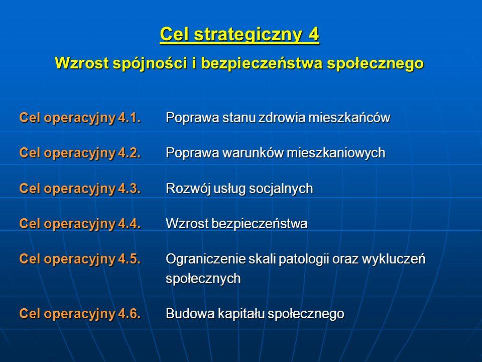 Cel strategiczny 4 Wzrost spójności i bezpieczeństwa społecznego
