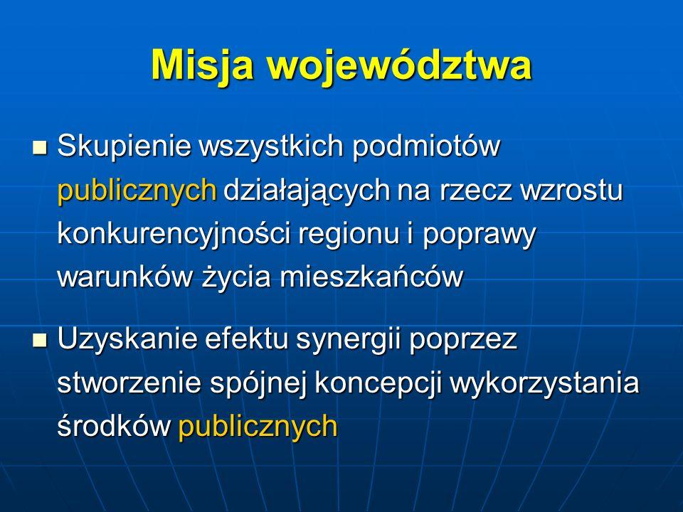 Misja województwa