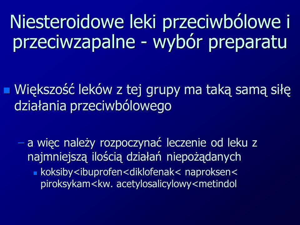 Niesteroidowe leki przeciwbólowe i przeciwzapalne - wybór preparatu