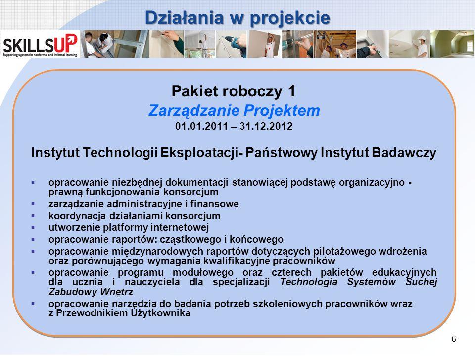 Działania w projekcie Pakiet roboczy 1 Zarządzanie Projektem