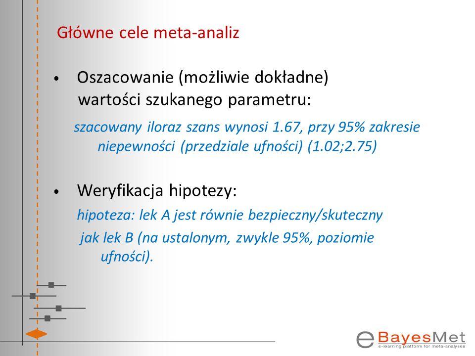 Główne cele meta-analiz