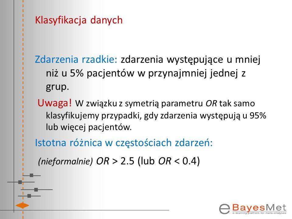 (nieformalnie) OR > 2.5 (lub OR < 0.4)