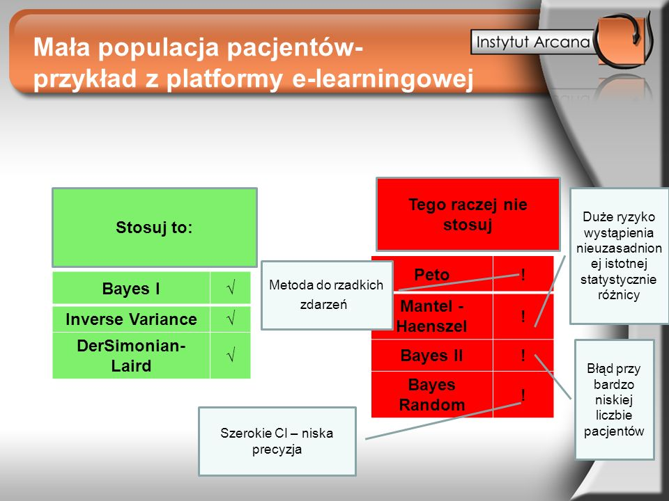 Mała populacja pacjentów- przykład z platformy e-learningowej