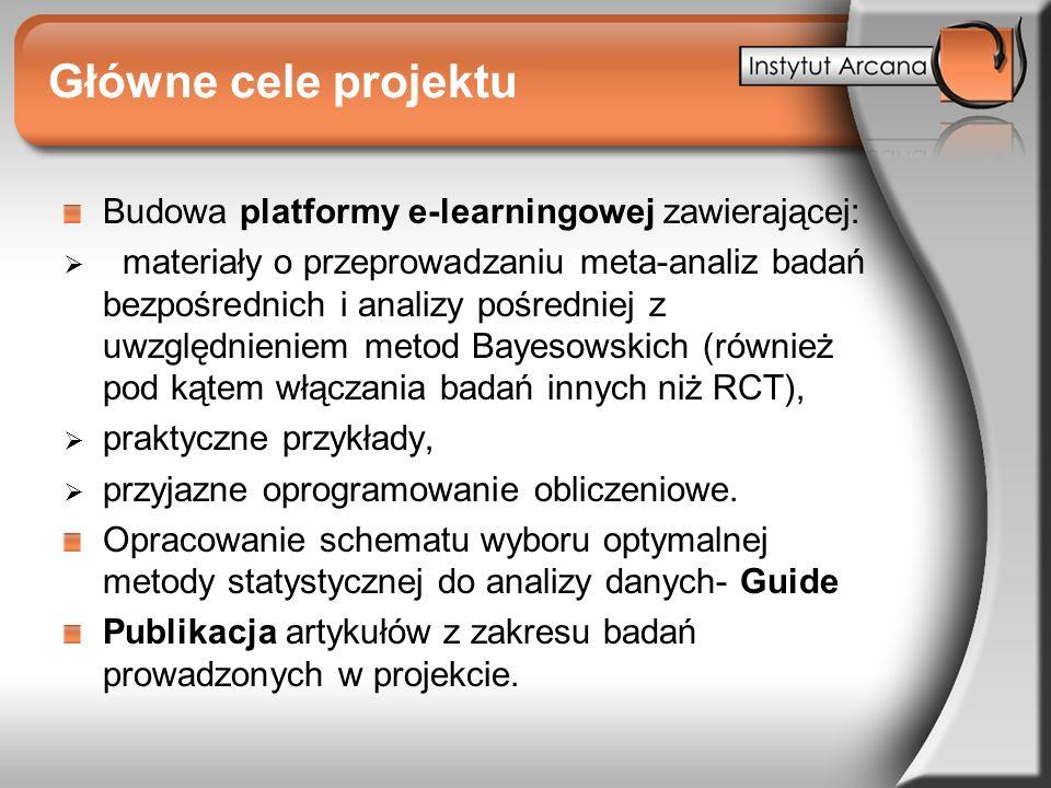 Główne cele projektu Budowa platformy e-learningowej zawierającej: