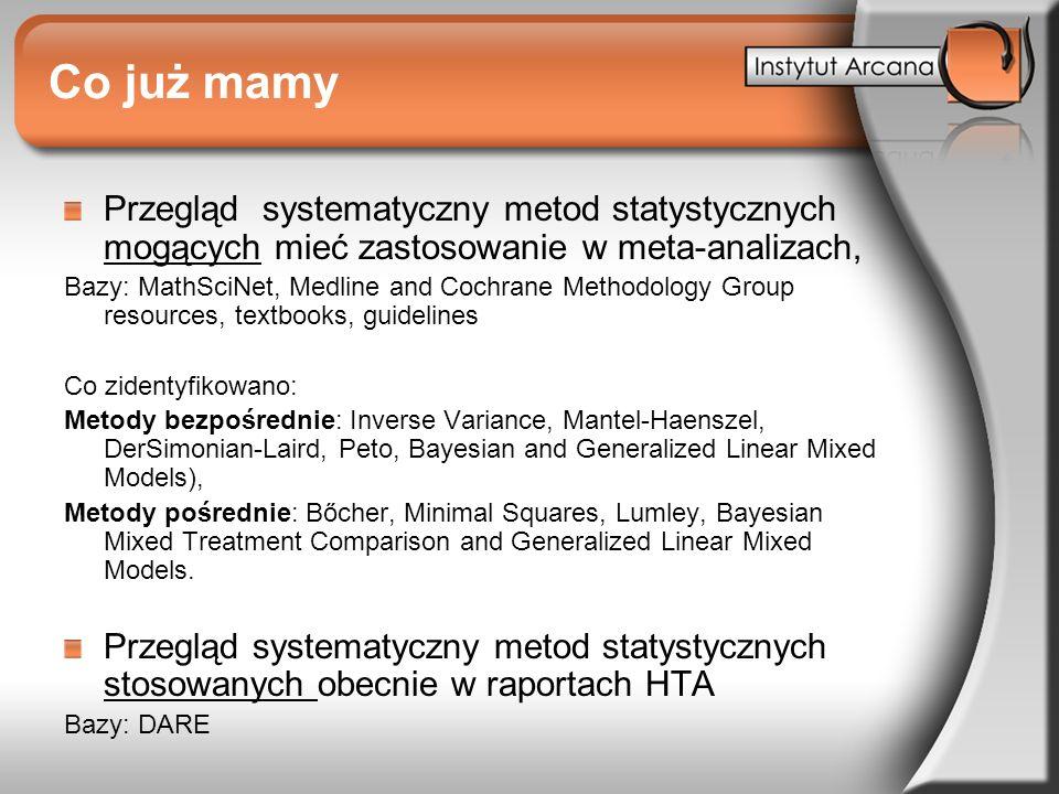 Co już mamy Przegląd systematyczny metod statystycznych mogących mieć zastosowanie w meta-analizach,