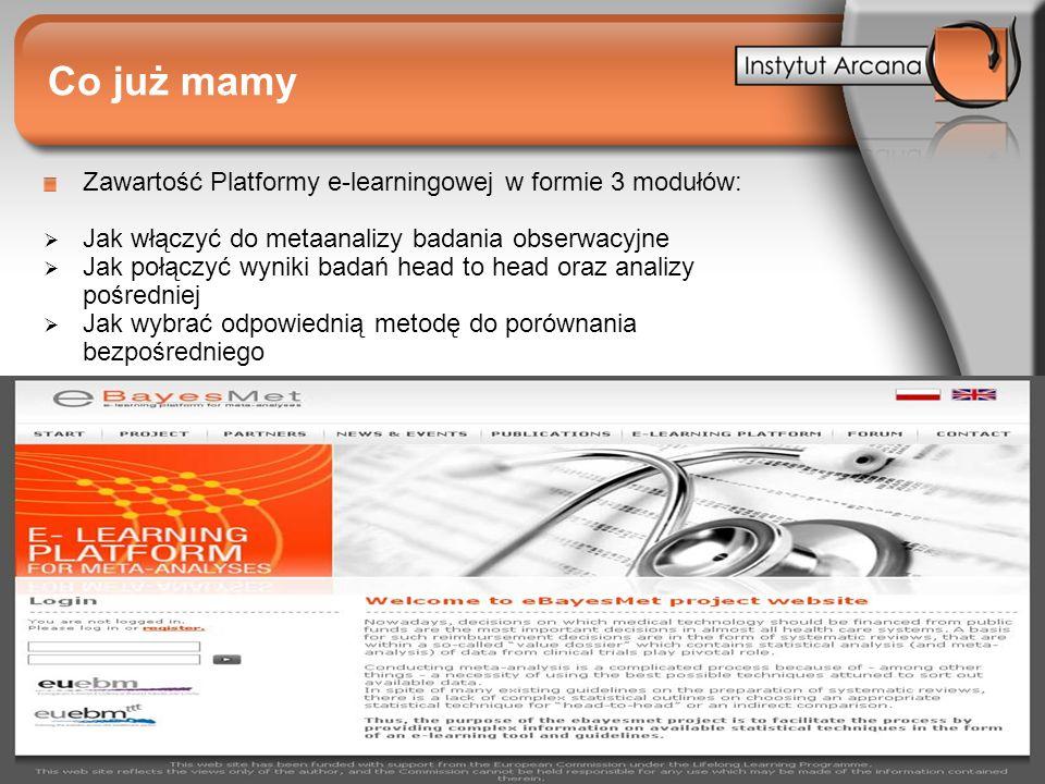 Co już mamy Zawartość Platformy e-learningowej w formie 3 modułów: