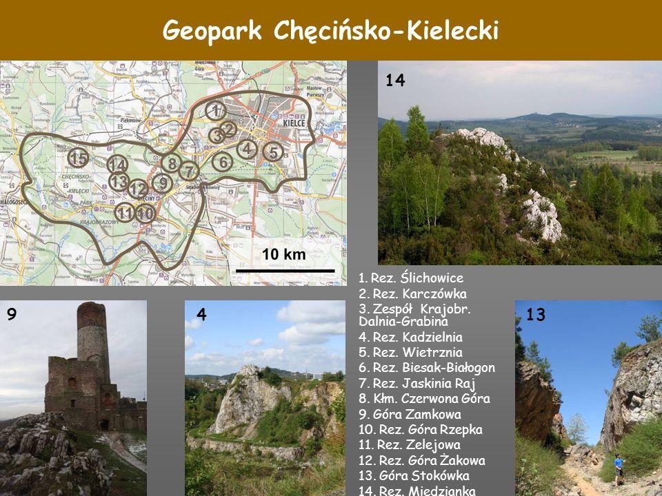 Geopark Chęcińsko-Kielecki