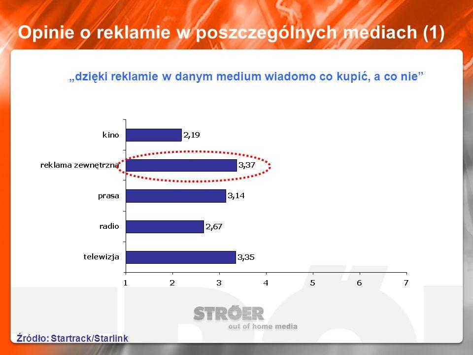 Opinie o reklamie w poszczególnych mediach (1)