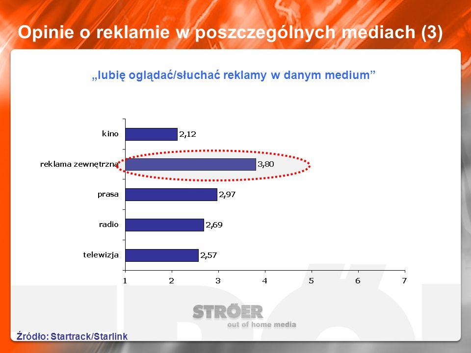 Opinie o reklamie w poszczególnych mediach (3)