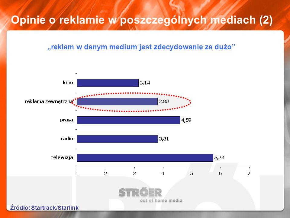 Opinie o reklamie w poszczególnych mediach (2)