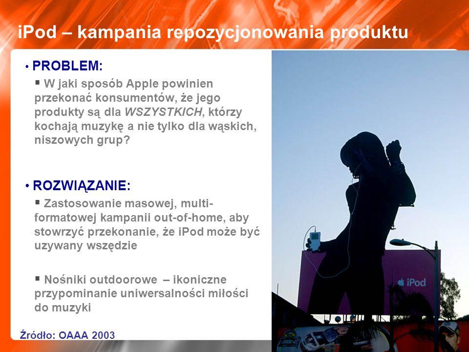 iPod – kampania repozycjonowania produktu