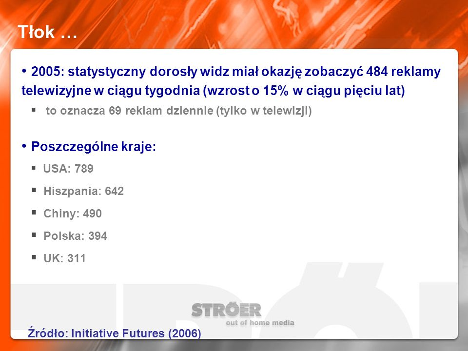 Tłok …2005: statystyczny dorosły widz miał okazję zobaczyć 484 reklamy telewizyjne w ciągu tygodnia (wzrost o 15% w ciągu pięciu lat)
