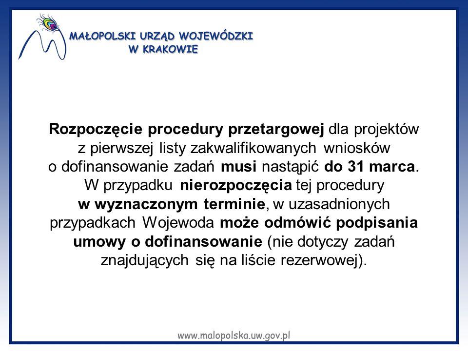 Rozpoczęcie procedury przetargowej dla projektów z pierwszej listy zakwalifikowanych wniosków o dofinansowanie zadań musi nastąpić do 31 marca.