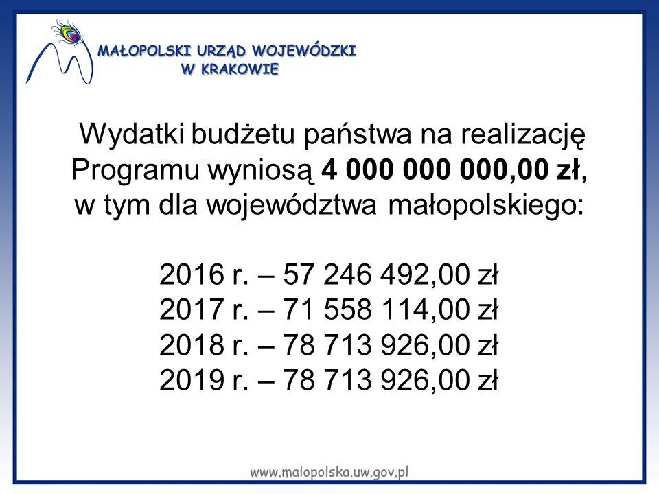 Wydatki budżetu państwa na realizację Programu wyniosą 4 000 000 000,00 zł, w tym dla województwa małopolskiego: 2016 r.