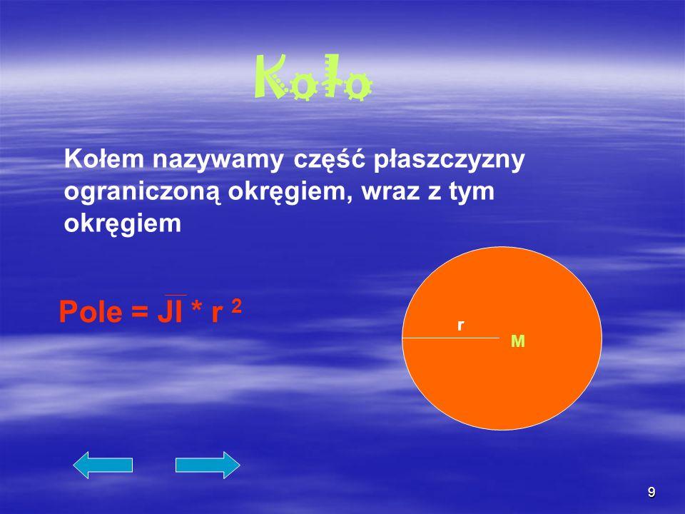 Koło Kołem nazywamy część płaszczyzny ograniczoną okręgiem, wraz z tym okręgiem Pole = JI * r 2 r M