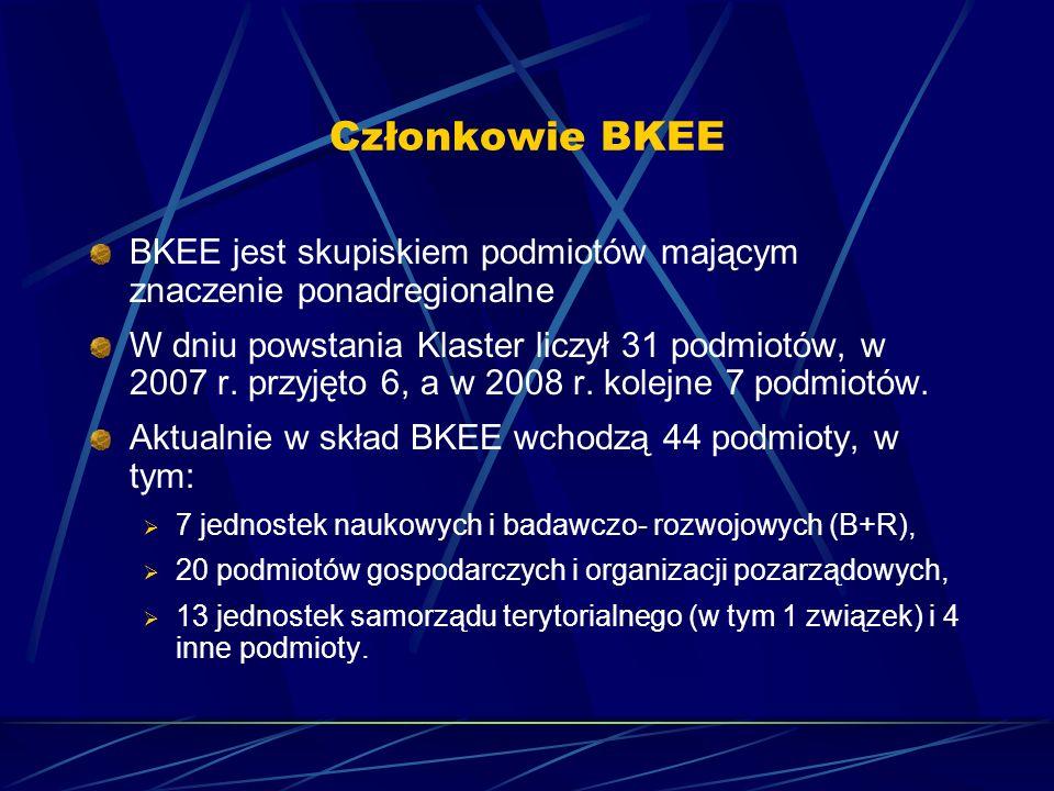 Członkowie BKEE BKEE jest skupiskiem podmiotów mającym znaczenie ponadregionalne.
