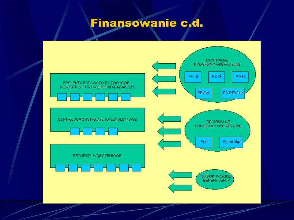 Finansowanie c.d.