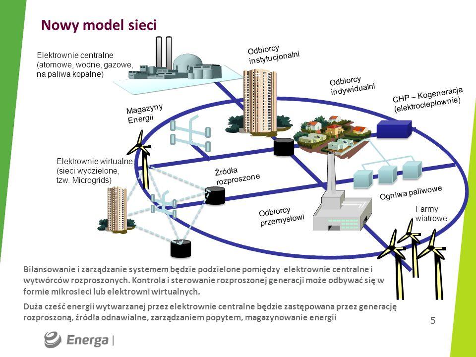 Nowy model sieci Odbiorcy. instytucjonalni. Elektrownie centralne. (atomowe, wodne, gazowe, na paliwa kopalne)