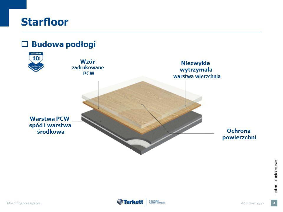 Starfloor Budowa podłogi Wzór zadrukowane PCW