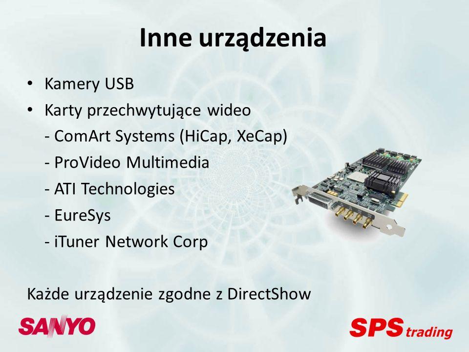 Inne urządzenia Kamery USB Karty przechwytujące wideo