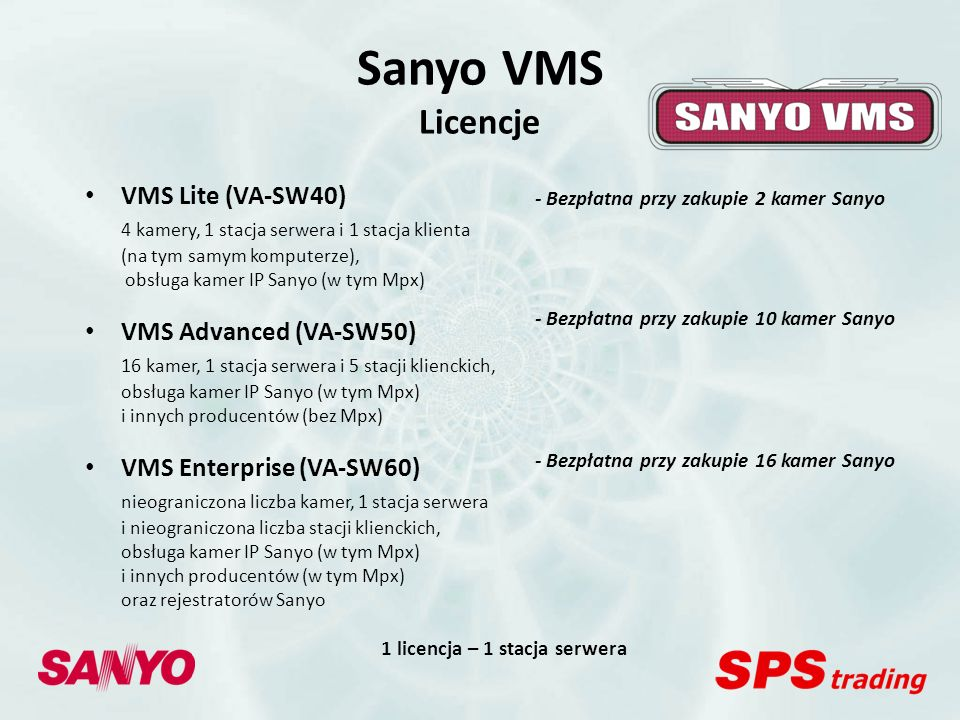 1 licencja – 1 stacja serwera