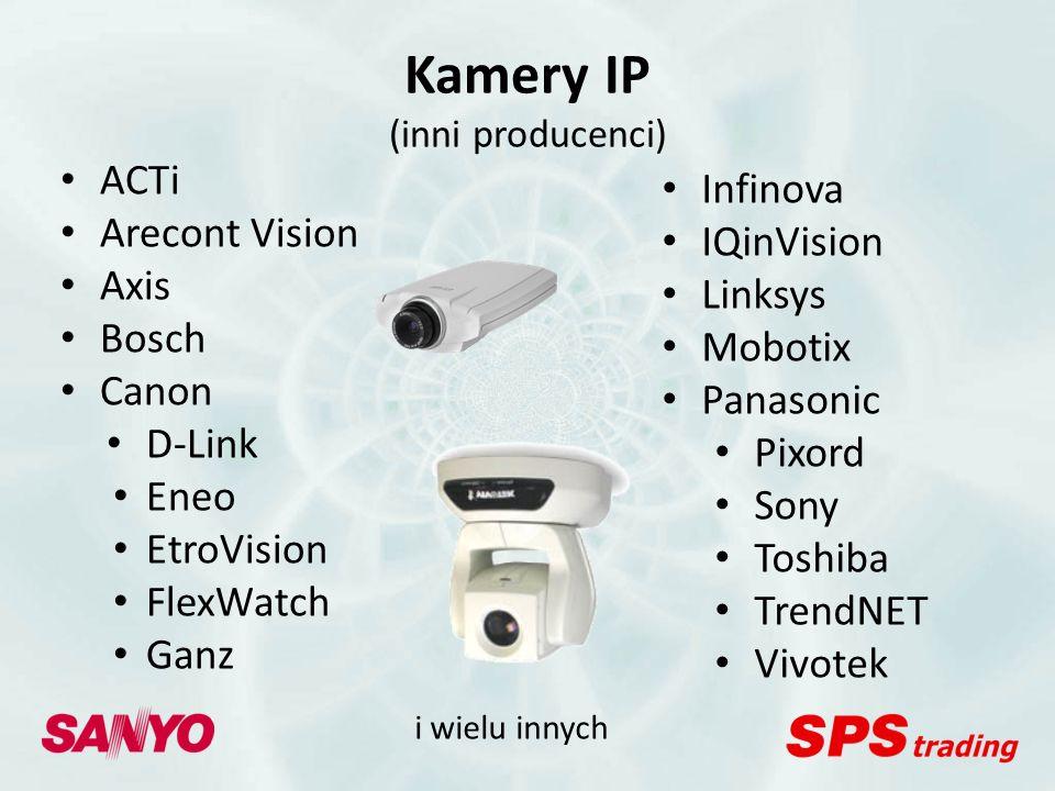 Kamery IP (inni producenci)