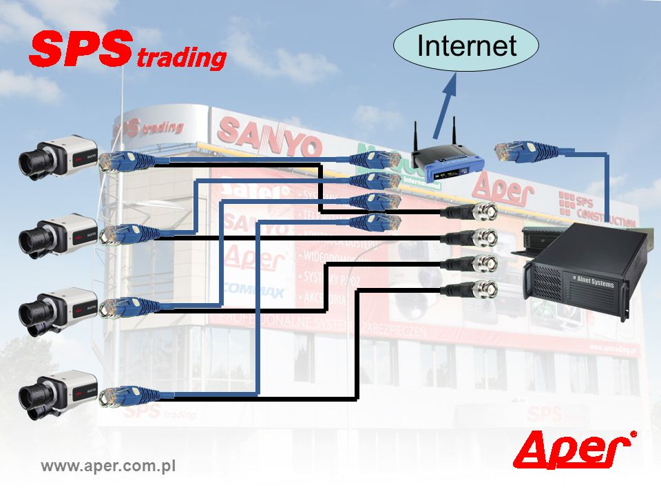 Internet www.aper.com.pl