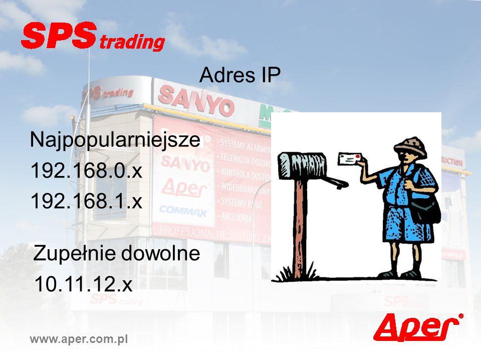 Adres IP Najpopularniejsze 192.168.0.x 192.168.1.x Zupełnie dowolne
