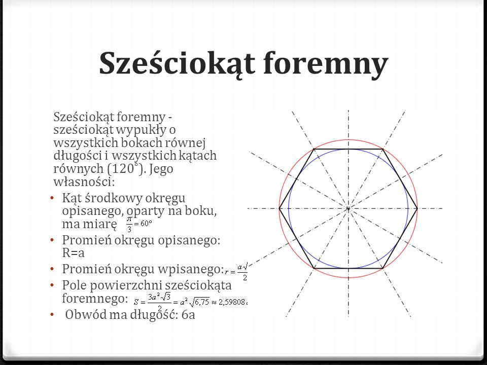 Sześciokąt foremny Sześciokąt foremny - sześciokąt wypukły o wszystkich bokach równej długości i wszystkich kątach równych (120˚). Jego własności: