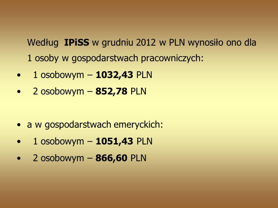 Według IPiSS w grudniu 2012 w PLN wynosiło ono dla 1 osoby w gospodarstwach pracowniczych: