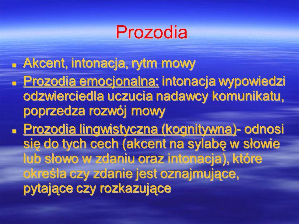 Prozodia Akcent, intonacja, rytm mowy