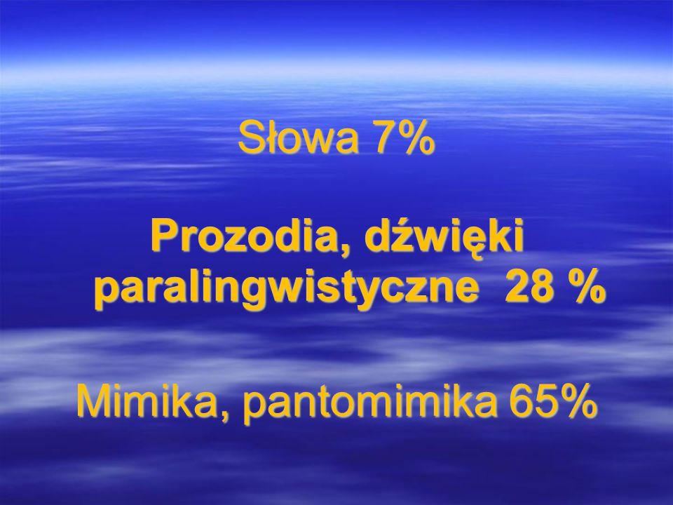 Prozodia, dźwięki paralingwistyczne 28 %