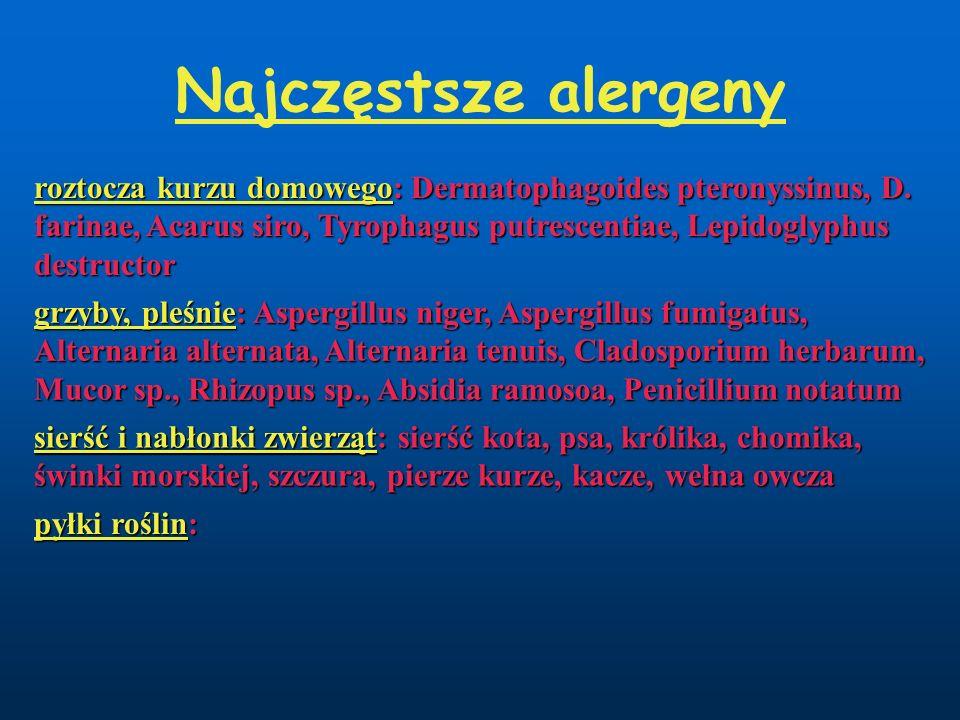 Najczęstsze alergeny