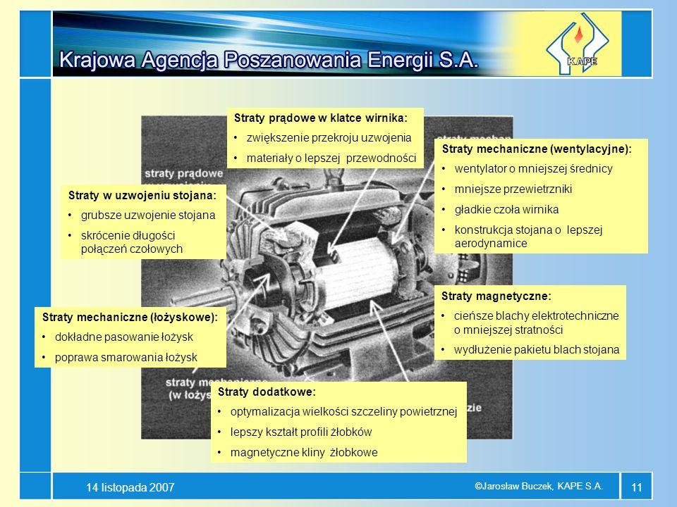 Straty prądowe w klatce wirnika: zwiększenie przekroju uzwojenia