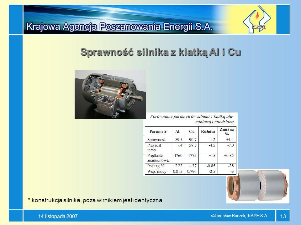 Sprawność silnika z klatką Al i Cu