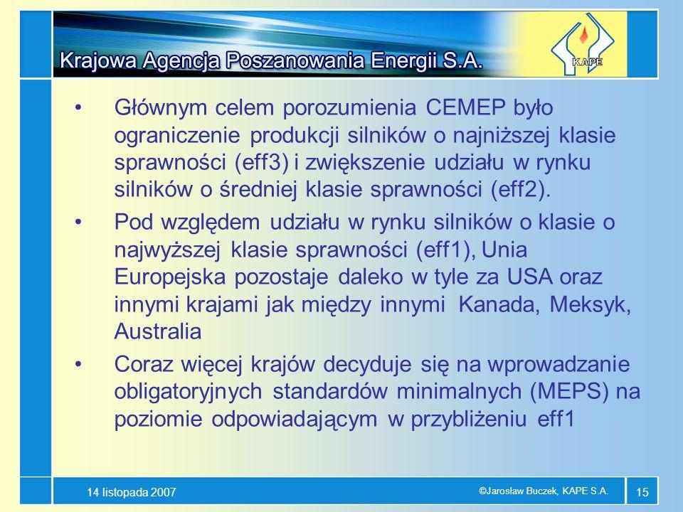 Głównym celem porozumienia CEMEP było ograniczenie produkcji silników o najniższej klasie sprawności (eff3) i zwiększenie udziału w rynku silników o średniej klasie sprawności (eff2).