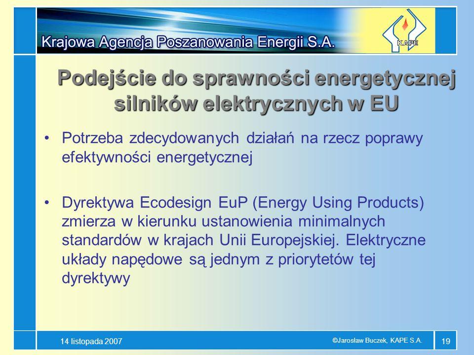 Podejście do sprawności energetycznej silników elektrycznych w EU