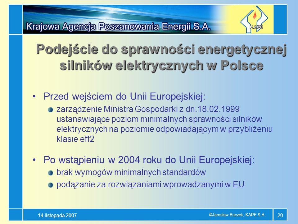 Podejście do sprawności energetycznej silników elektrycznych w Polsce