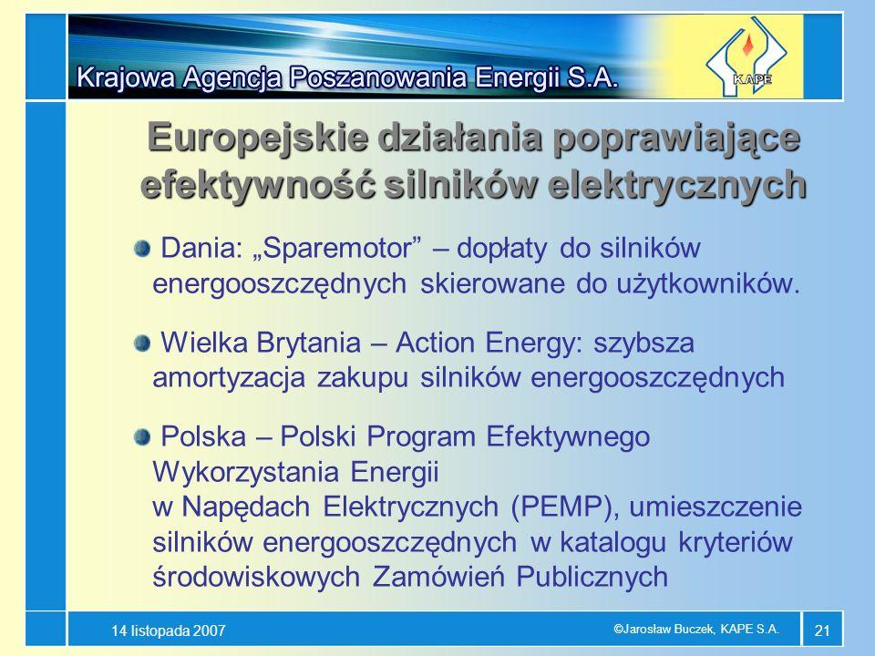 Europejskie działania poprawiające efektywność silników elektrycznych