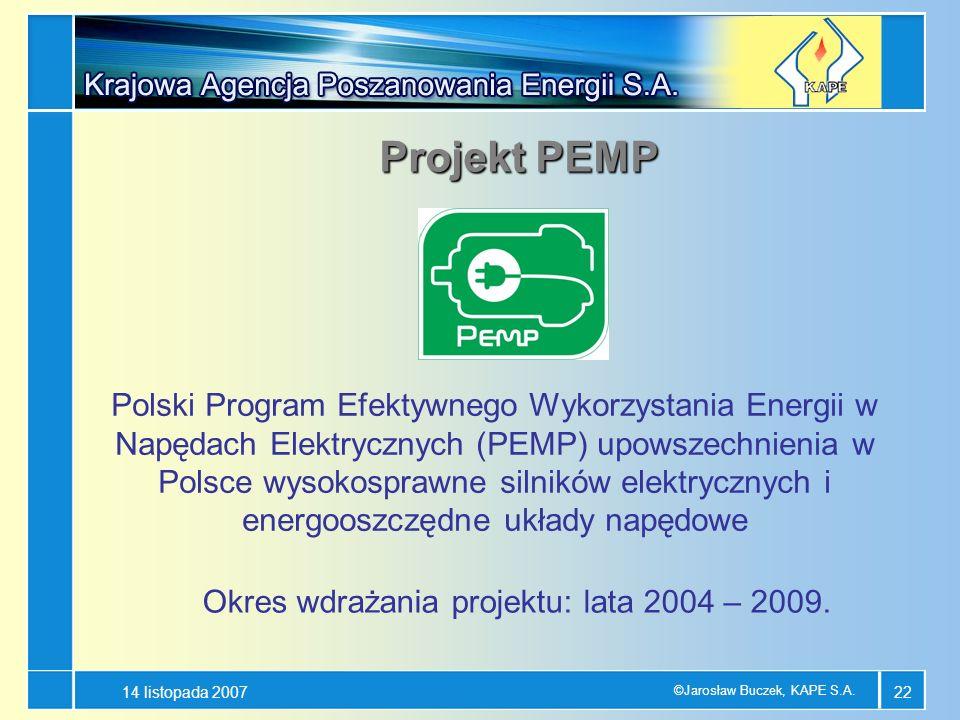 Okres wdrażania projektu: lata 2004 – 2009.