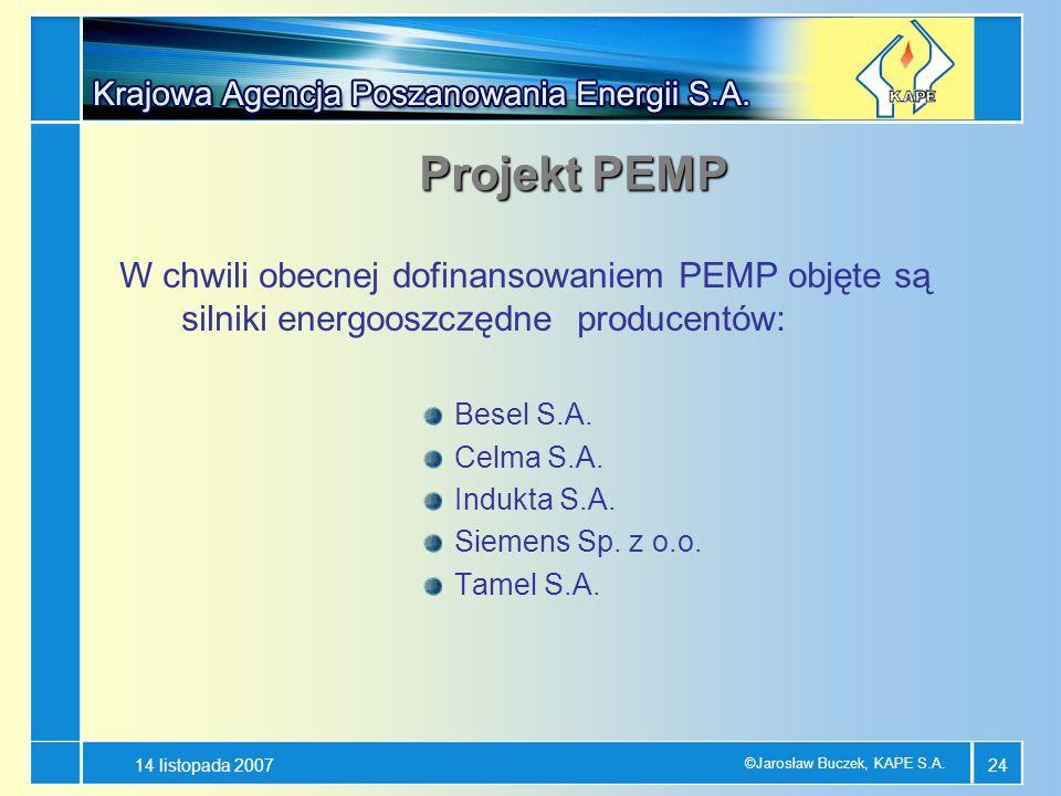 Projekt PEMPW chwili obecnej dofinansowaniem PEMP objęte są silniki energooszczędne producentów: Besel S.A.