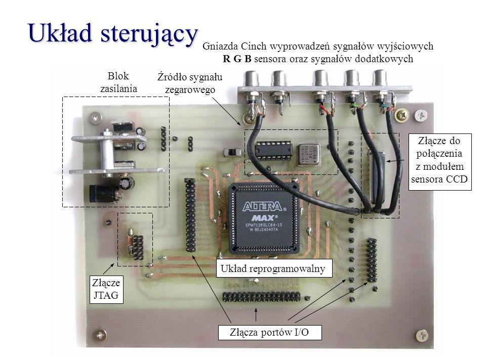 Układ sterujący Gniazda Cinch wyprowadzeń sygnałów wyjściowych