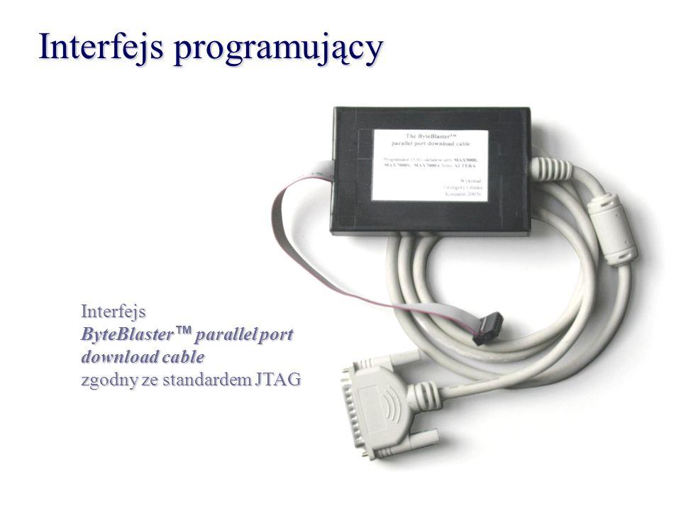 Interfejs programujący