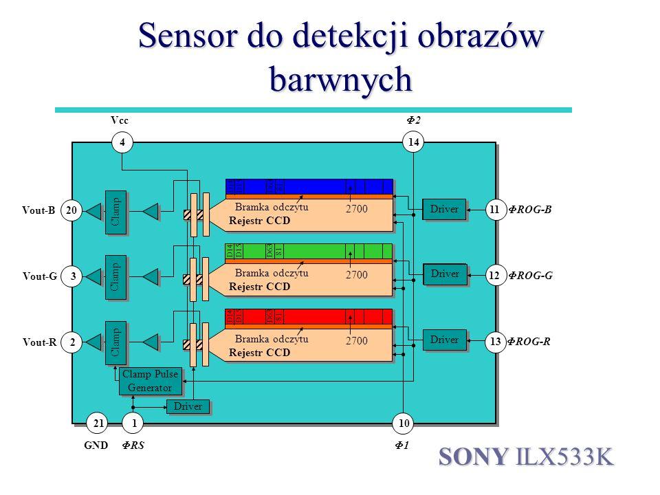 Sensor do detekcji obrazów barwnych