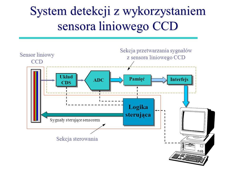 System detekcji z wykorzystaniem sensora liniowego CCD